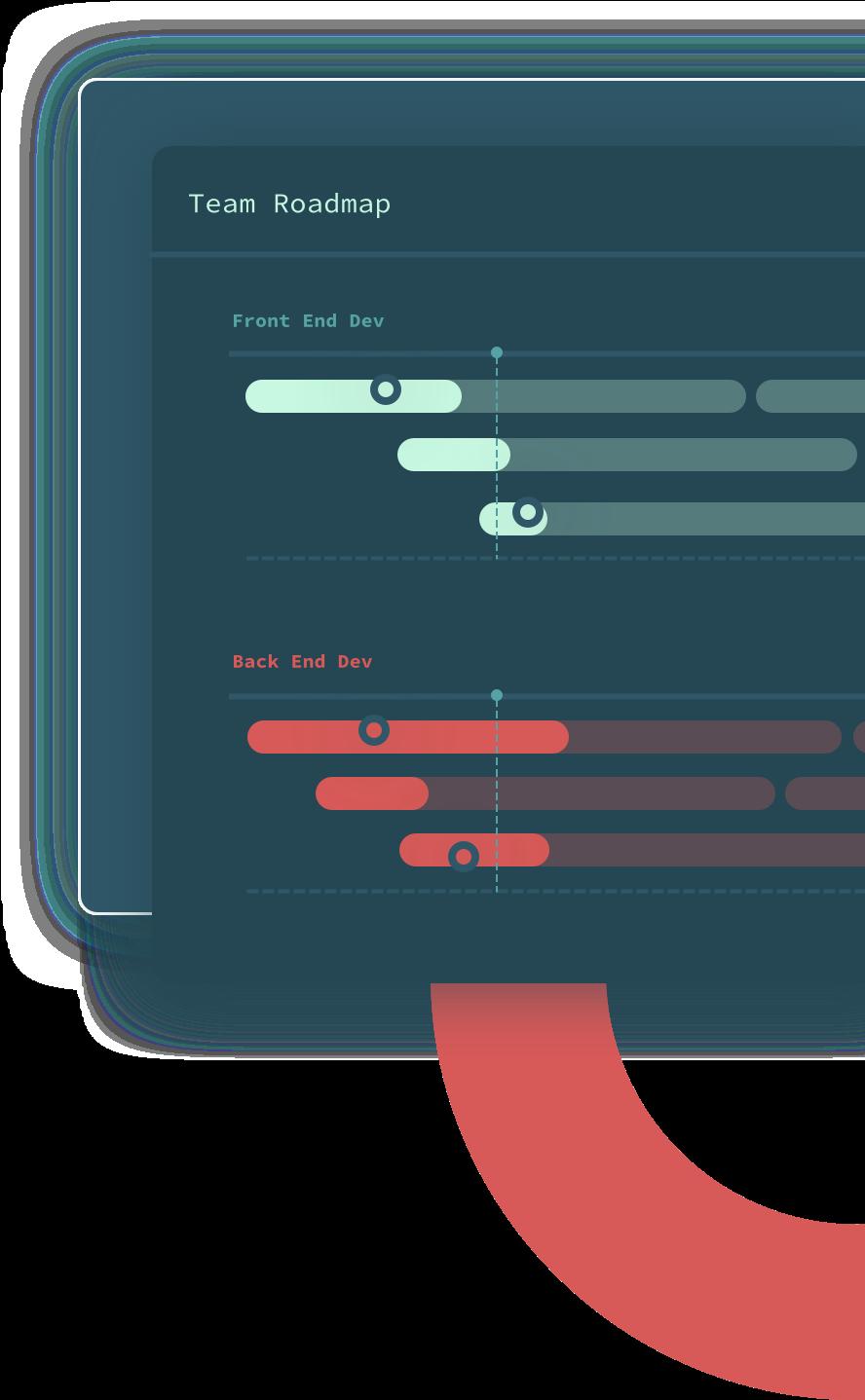 Aloi product roadmap